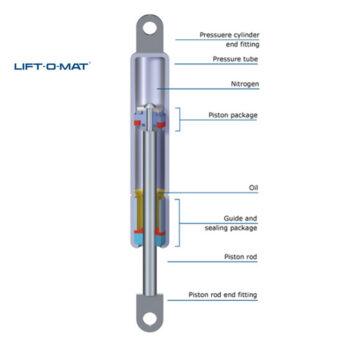 Molla a gas Stabilus LIFT-O-MAT 10x22 con snodo e perno