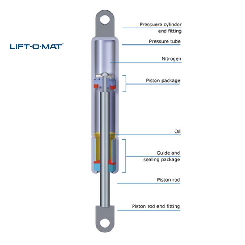 6539IL 0100N Stabilus Molla a gas Lift-O-Mat