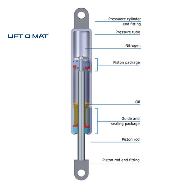 083860 0600N Stabilus Molla a gas Lift-O-Mat