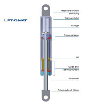 Molla a gas Stabilus LIFT-O-MAT 8x19 con snodo e perno